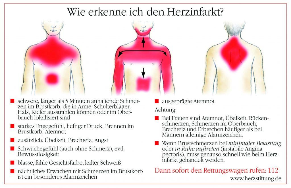 Deutsche Herzstiftung – Mehr Frauen sterben an Herzkrankheiten als ...